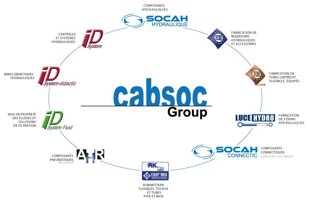Luce Hydro fait partie de GABSOC Group